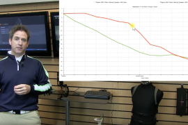 Maximise Your Downswing Acceleration