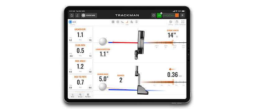 Performance Putting – The Evaluator